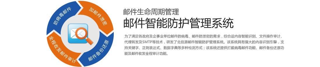 北信源vrv_北信源邮件智能防控管理系统 - 数据安全 - 北信源--中国终端安全 ...